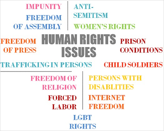 essay on human rights in china