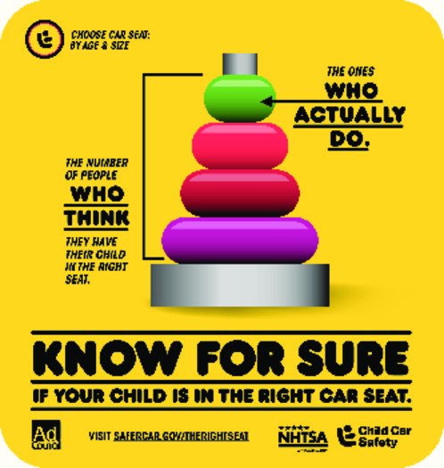graphic the centers for disease control and prevention estimates the majority of child safety