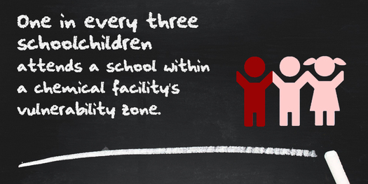 GRAPHIC: Proximity to a high-risk chemical facility is part of the school day for 19.6 million children who attend schools in so-called vulnerability zones, according to a new report. Image courtesy of Center for Effective Government.