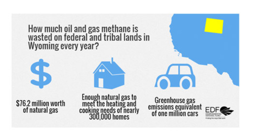 A new report makes the case for tighter controls on natural gas leaks and flaring based on environmental concerns and budget issues. Credit: Environmental Defense Fund.