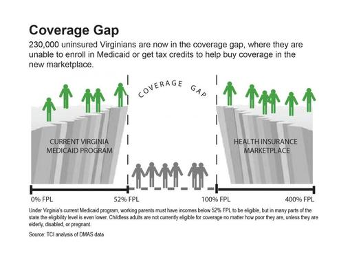 A new study suggest states that close the coverage gap have a healthier workforce. (The Commonwealth Institute)
