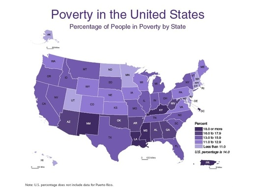 According to the census, Virginia has a lower poverty rate than the United States as a whole, while the District of Columbia has a higher rate. (U.S. Census Bureau)