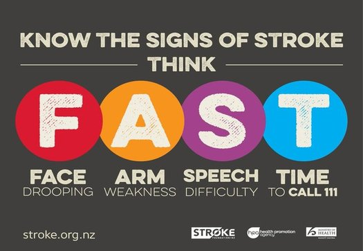 About one in four stroke survivors has a second stroke. It's important to know the warning signs of stroke. (American Stroke Association)