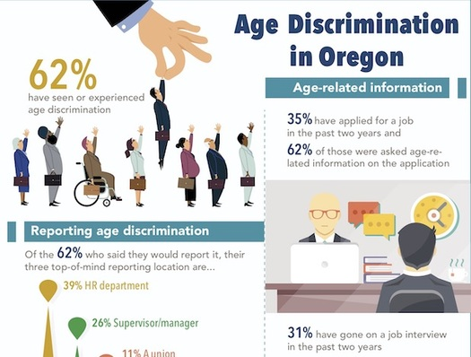 Older Oregonians say age discrimination is prevalent in the workplace. (AARP Oregon)