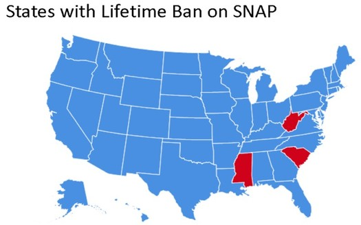 Until lifting it last week, West Virginia was one of only three states to maintain a ban on accessing SNAP benefits for people with drug felony convictions. (WV Center on Budget and Policy)