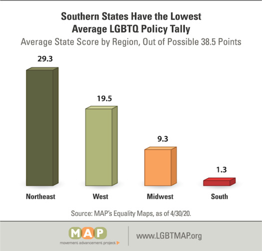 This year, Virginia became the first state in the South to pass comprehensive statewide nondiscrimination protections for LGBTQ people, while 60% of Floridians achieve similar protections through local ordinances. (MAP)