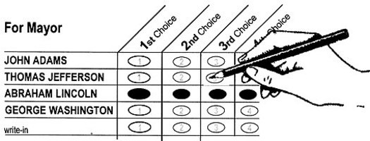 Proponents of ranked-choice voting say a side benefit is that it discourages negative campaigning, since voters can rank more than one candidate in their order of preference. (Tom Ruen/Wikimedia Commons)