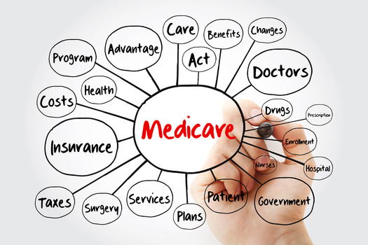 More than 133,000 North Dakotans are currently enrolled in Medicare. (Adobe Stock)