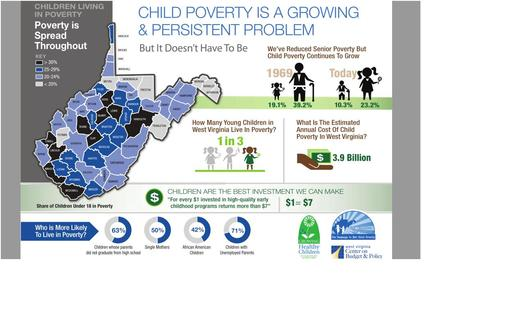 the growing problem of child poverty in the united states The hunger & poverty rate in the united states of america still has some 15 world hunger news political, and scientific perspectives on the world food problem.