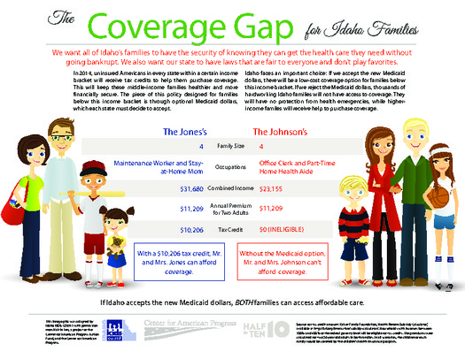 report insurance coverage gap looms in id for 2014 public news service. Black Bedroom Furniture Sets. Home Design Ideas