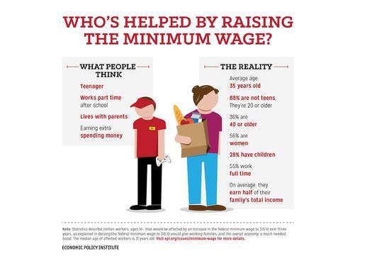 Food Service Minimum Wage Tn