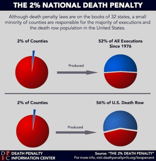 GRAPHIC: Just two-percent of counties in the U.S. account for a majority of the death sentences, according to a new report. Courtesy Death Penalty Information Center.