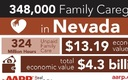 PHOTO: People in Nevada providing unpaid care for a family member, partner or friend make an economic contribution that is measured in the billions of dollars, according to a new report from AARP. Photo credit: AARP Nevada.