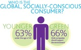ILLUSTRATION: Research indicates a company's efforts to be socially responsible make a difference to consumers, particularly those under the age of 40. Graphic courtesy of Nielsen.