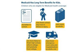 GRAPHIC: Medicaid is 50 years old, and many are praising its impact on Pennsylvania children. Graphic courtesy Center on Budget Policies and Priorities.