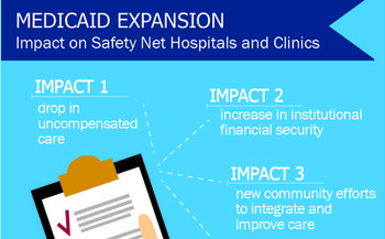A new report details the ways hospitals and clinics, not just patients, are benefiting in states that have opted to expand Medicaid programs. (Georgetown U. Ctr. for Children and Families)