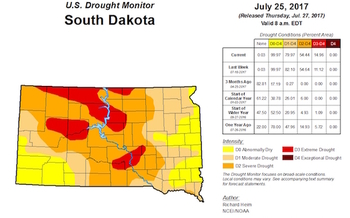 More than three-quarters of South Dakota counties are in some stage of drought and the rest are considered