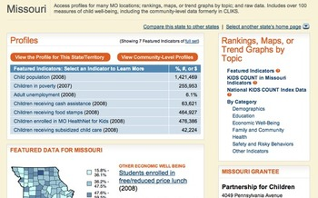 GRAPIC: MO Kids Count numbers