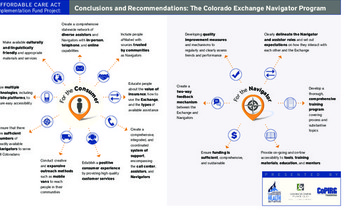 GRAPHIC: Recommendations for the Colorado Exchange Navigator Program. Courtesy Colorado Consumer Health Initiative.