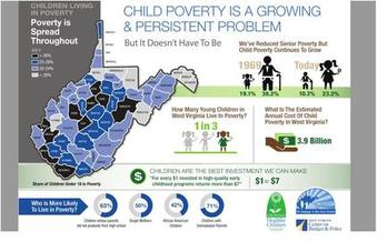 GRAPHIC: A new report says WV child poverty is a growing problem, but doesn't have to be. Courtesy of W.Va. Healthy Kids & Families Coalition and WV CoB&P.