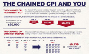 Graphic: AARP details how chained CPI proposal will impact Social Security recipients. Graphic credit: AARP