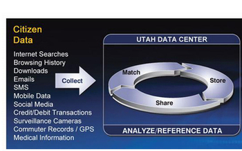 The Domestic Surveillance Directorate webpage that describes how the NSA's Utah Data Center works also says,