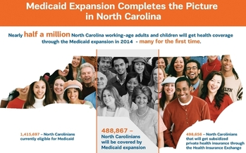 Photo: Medicaid expansion would have covered about a half-million uninsured residents of North Carolina. Courtesy NC Justice Center.