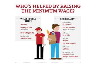 GRAPHIC: Economists say there are a lot of myths about the minimum wage, and one of them is that it reduces employment. Image courtesy EPI