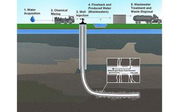 GRAPHIC: Researchers say they are concerned about chemicals in the natural brine that comes out of gas fracking wells. Diagram courtesy of EPA.