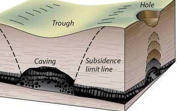 GRAPHIC: Subsidence cracks are one of the reasons landowners have filed a lawsuit against the BLM for granting a 2012 coal lease in Musselshell County. Image credit: Colorado Geological Survey